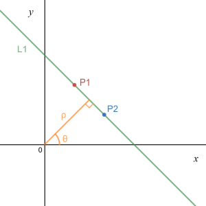 Line in Image Space
